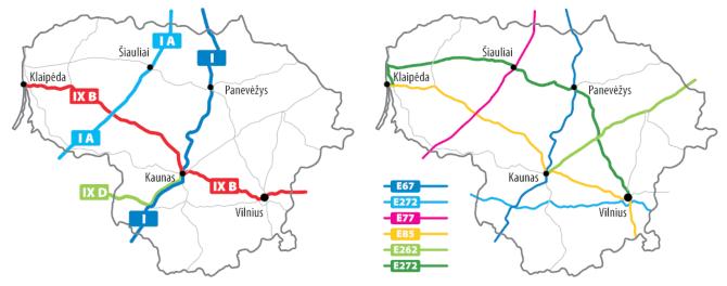 Lietuvos keliai